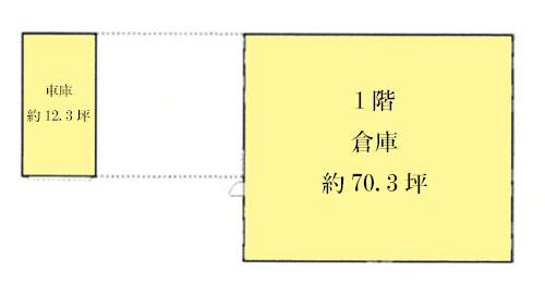 熊谷市 JR高崎線熊谷駅の売工場・売倉庫画像(1)