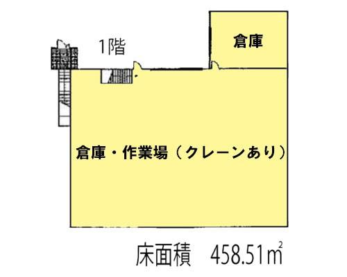 さいたま市岩槻区 東武野田線岩槻駅の売倉庫画像(1)
