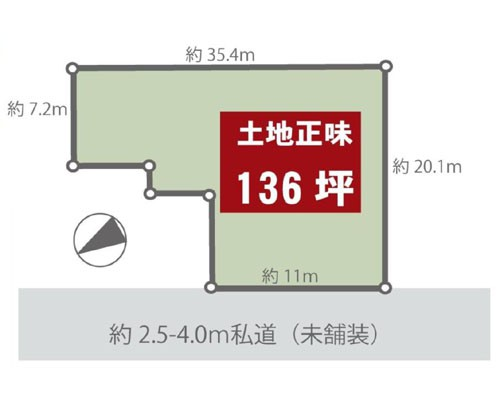 習志野市 京成本線京成大久保駅の売事業用地画像(1)