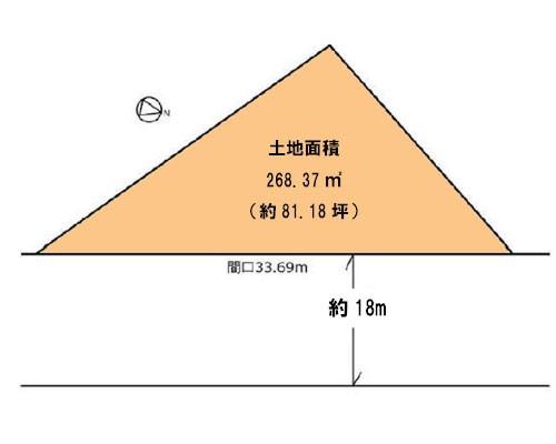 松戸市 JR常磐線松戸駅の売事業用地画像(1)
