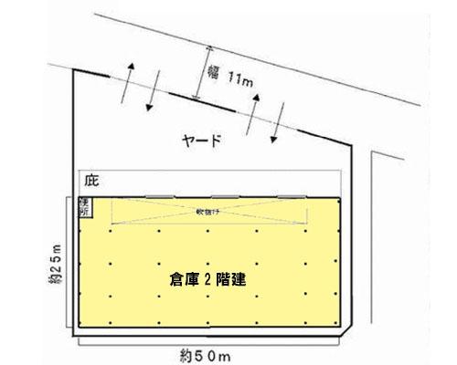 野田市 東武野田線川間駅の貸工場・貸倉庫画像(1)