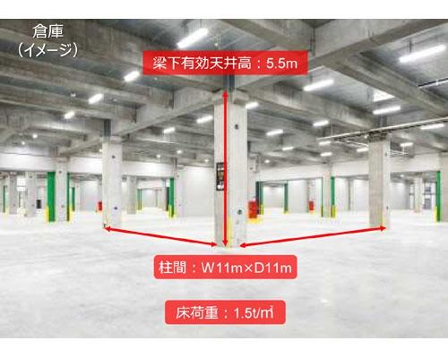 相模原市中央区 JR相模線上溝駅の貸倉庫画像(3)