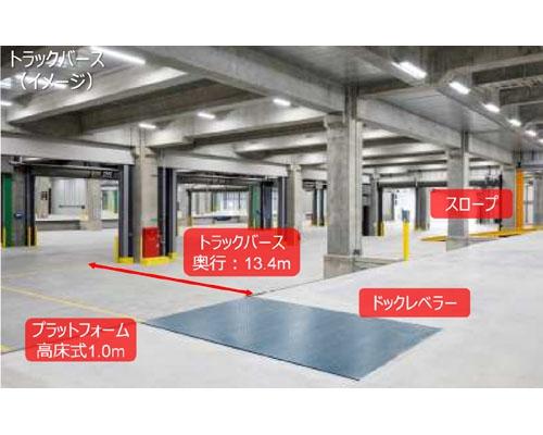 相模原市中央区 JR相模線上溝駅の貸倉庫画像(4)