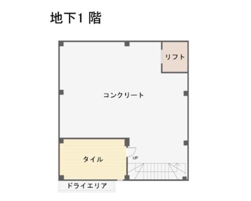 相模原市南区 JR横浜線古淵駅の貸倉庫画像(1)