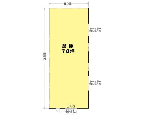 さいたま市緑区 JR京浜東北線大宮駅の貸倉庫画像(1)