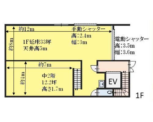 江戸川区 都営新宿線篠崎駅の貸倉庫画像(1)
