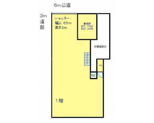 大田区 東急池上線千鳥町駅の貸工場・貸倉庫画像(1)