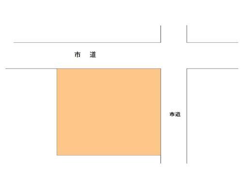 印西市 北総線千葉ニュータウン中央駅の貸地画像(1)