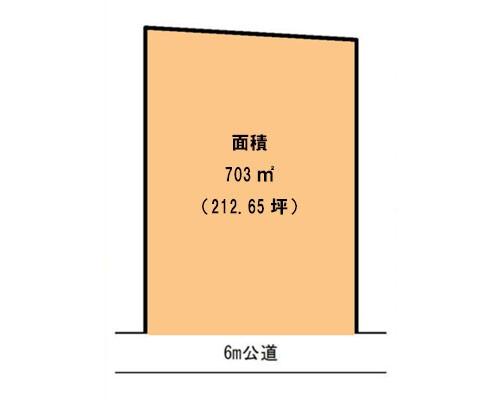 市川市 北総線北国分駅の貸地画像(1)