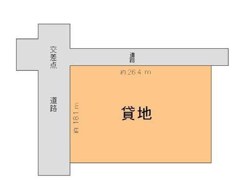 厚木市 小田急小田原線本厚木駅の貸地画像(1)