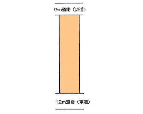 横浜市都筑区 グリーンライン都筑ふれあいの丘駅の貸地画像(1)