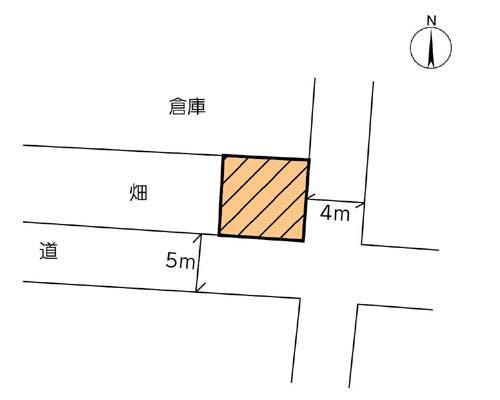 横浜市都筑区 ブルーライン新羽駅の貸地画像(1)