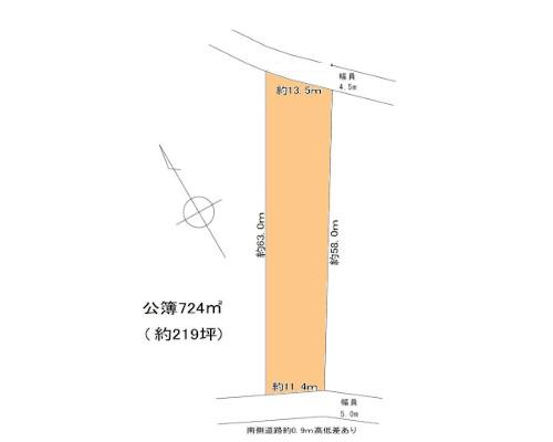 相模原市中央区 JR相模線原当麻駅の貸地画像(1)