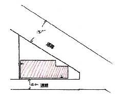 元町 小田急小田原線[本厚木駅]の売倉庫物件の詳細はこちら