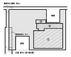 箕田 JR高崎線[北鴻巣駅]の売工場・売倉庫物件の詳細はこちら