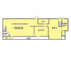 羽田旭町 京浜急行空港線[穴守稲荷駅]の売工場物件の詳細はこちら