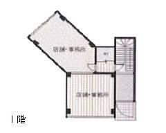 深川 大江戸線[門前仲町駅]の売ビル物件の詳細はこちら