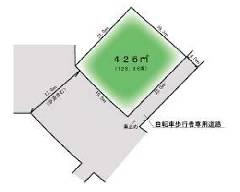 西平井 つくばエクスプレス[南流山駅]の売事業用地物件の詳細はこちら