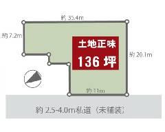 大久保 京成本線[京成大久保駅]の売事業用地物件の詳細はこちら