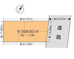 野田 東武野田線[野田市駅]の売事業用地物件の詳細はこちら