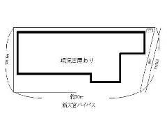 西堀 JR武蔵野線[西浦和駅]の売事業用地物件の詳細はこちら