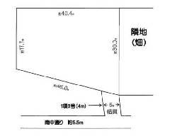 江面 JR宇都宮線[久喜駅]の売事業用地物件の詳細はこちら