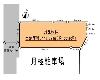 沼影 JR埼京線[武蔵浦和駅]の売事業用地物件の詳細はこちら