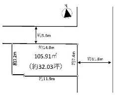 東中野 JR総武線[東中野駅]の売事業用地物件の詳細はこちら