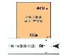 中央 JR総武線[新小岩駅]の売事業用地物件の詳細はこちら