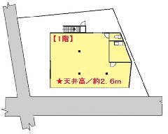 上矢切 北総線[矢切駅]の貸倉庫物件の詳細はこちら