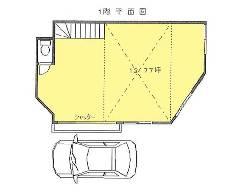 新吉田町 ブルーライン[東山田駅]の貸工場・貸倉庫物件の詳細はこちら
