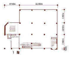 中町 小田急小田原線[本厚木駅]の貸店舗物件の詳細はこちら