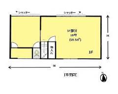 用田 小田急江ノ島線[長後駅]の貸倉庫物件の詳細はこちら
