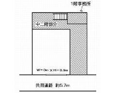 綱島東 東急東横線[綱島駅]の貸工場・貸倉庫物件の詳細はこちら