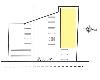 深見西 相鉄線[大和駅]の貸倉庫物件の詳細はこちら