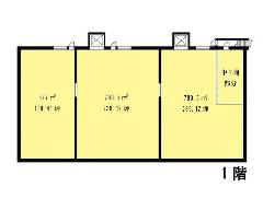 白子 東京メトロ有楽町線[地下鉄成増駅]の貸倉庫物件の詳細はこちら