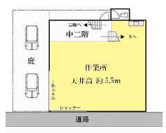 安行領家 埼玉高速鉄道[戸塚安行駅]の貸工場・貸倉庫物件の詳細はこちら