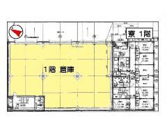 大森南 京急空港線[穴守稲荷駅]の貸倉庫物件の詳細はこちら
