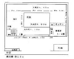辰巳 JR京葉線[新木場駅]の貸倉庫物件の詳細はこちら