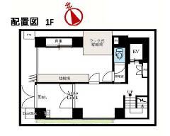 東浅草 日比谷線[三ノ輪駅]の貸寮物件の詳細はこちら