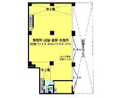早稲田町 東西線[早稲田駅]の貸倉庫物件の詳細はこちら