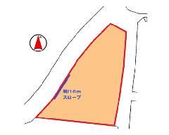 遠藤 小田急江ノ島線[湘南台駅]の貸地物件の詳細はこちら