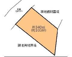 新羽町 ブルーライン[仲町台駅]の貸地物件の詳細はこちら