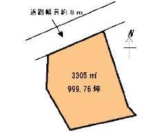 加納 JR高崎線[北本駅]の貸地物件の詳細はこちら